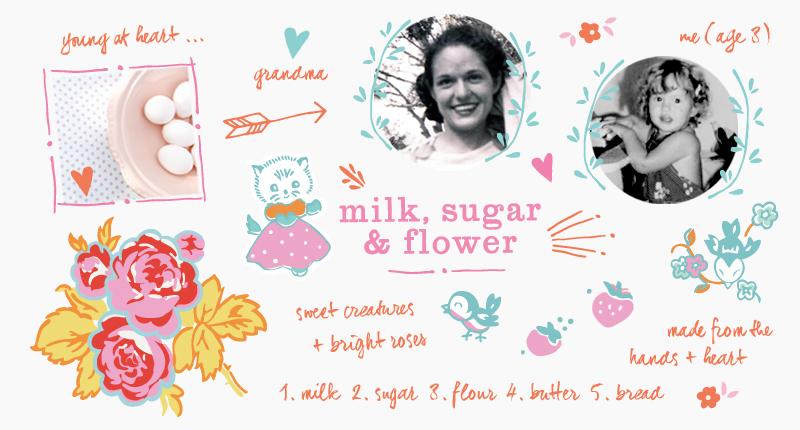 inpiration-milksugarandflower